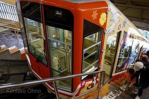 立山電動纜車(美女平-立山車站)